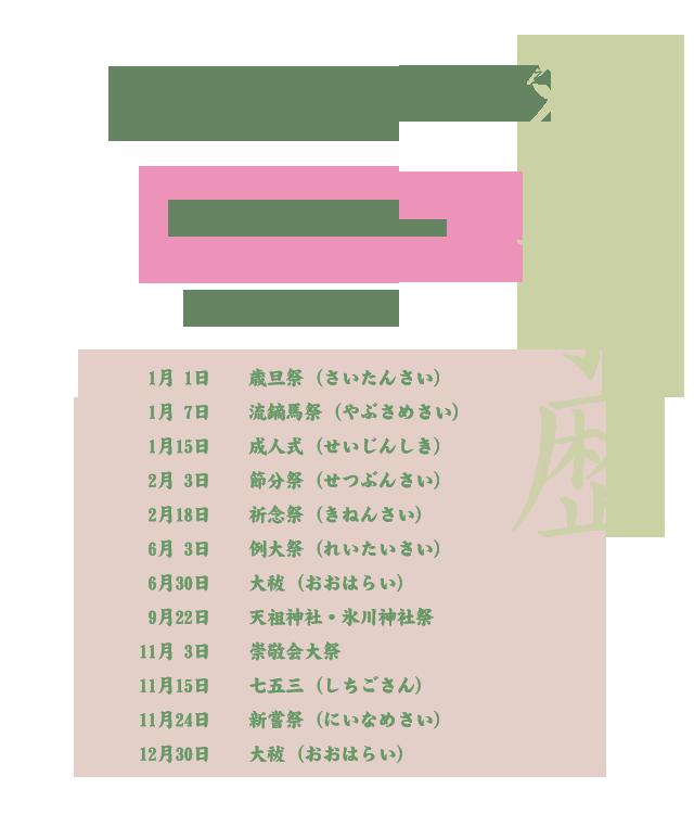 六郷神社の祭事歴